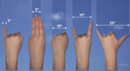 Visual determination of angular measurements post thumbnail